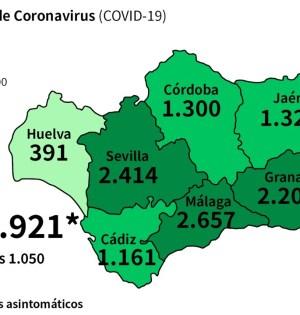 Mapa de la situación en Andalucía a fecha de hoy. FUENTE/ Junta de Andalucía