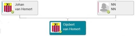 Gijsbert van Hemert