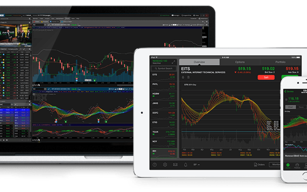 Thinkorswim Close