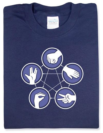 _rock_paper_scissors_lizard_spock