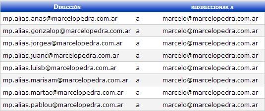 alias nic argentina con redireccionadores