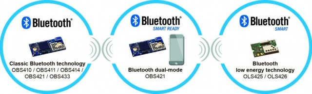 Bluetooth LE chips