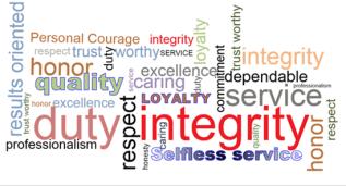 core values-4