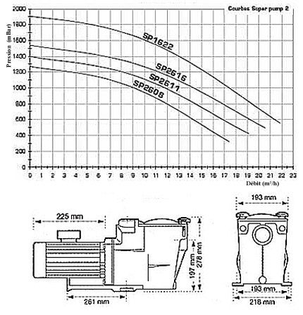 Hayward Super Pump 2 Diagram Pool Parts Diagram Wiring
