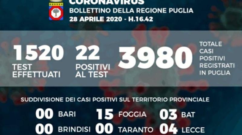 marchiodoc_bollettino-28-aprile-puglia