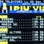 3DNews/La finanza Auditel, quel PirL che insegue il PIL.