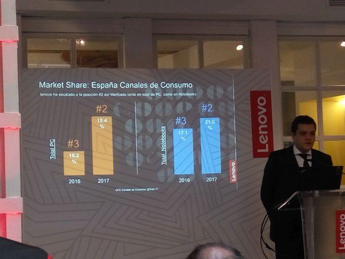 presentación de Lenovo-cuota de mercado de Lenovo