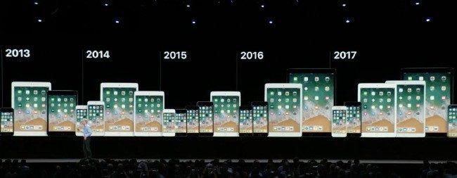 iOS 12-mejora de rendimiento