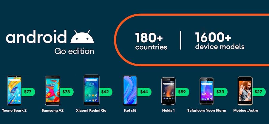 Android 10 Go Edition novedades