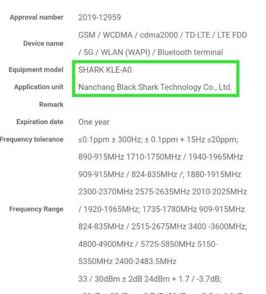 Detalles del Xiaomi Black Shark 3