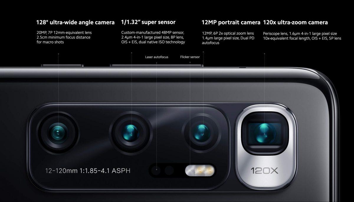 Xiaomi Mi 10 Ultra características de cámaras