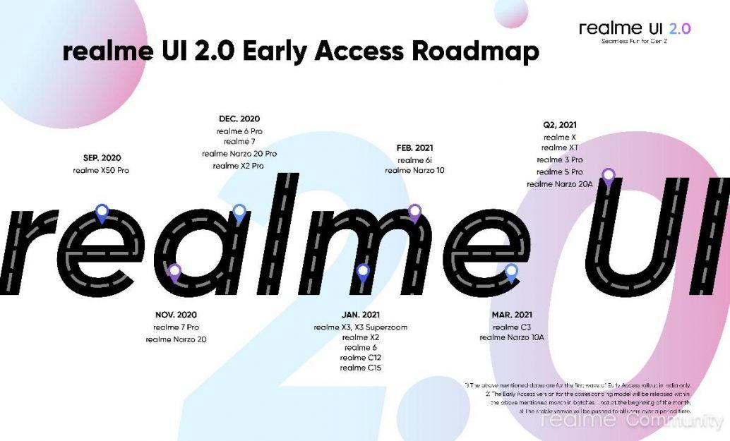 Actualización Realme UI 2.0, móviles compatibles