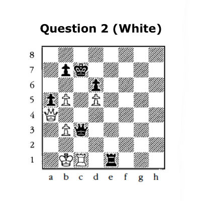 Chess Level Assessment by Marcus Chess Academy