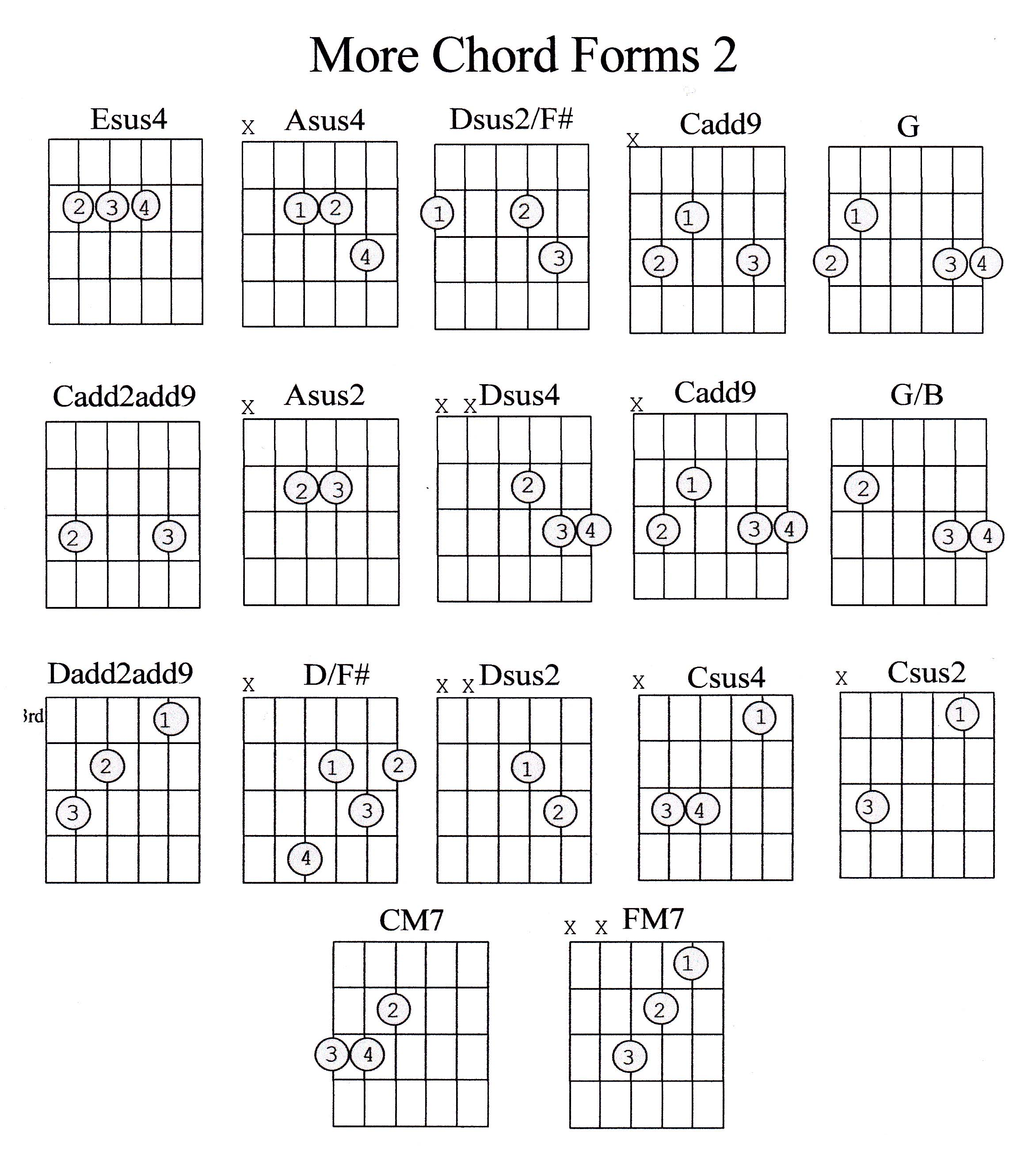Guitar chord guide advanced marcus curtis music if we look at the above examples we see some new chord forms most of them have new names these chords are very popular among guitar players hexwebz Choice Image
