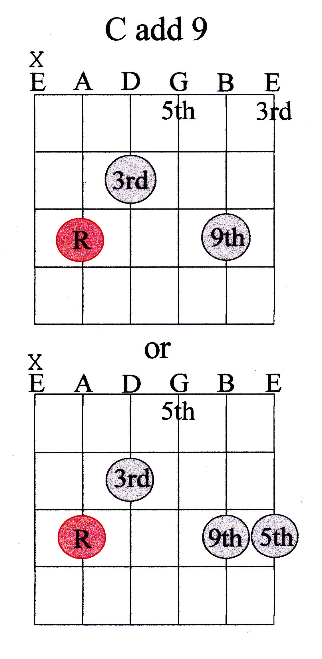 Guitar chord guide advanced marcus curtis music 18 chord hexwebz Image collections