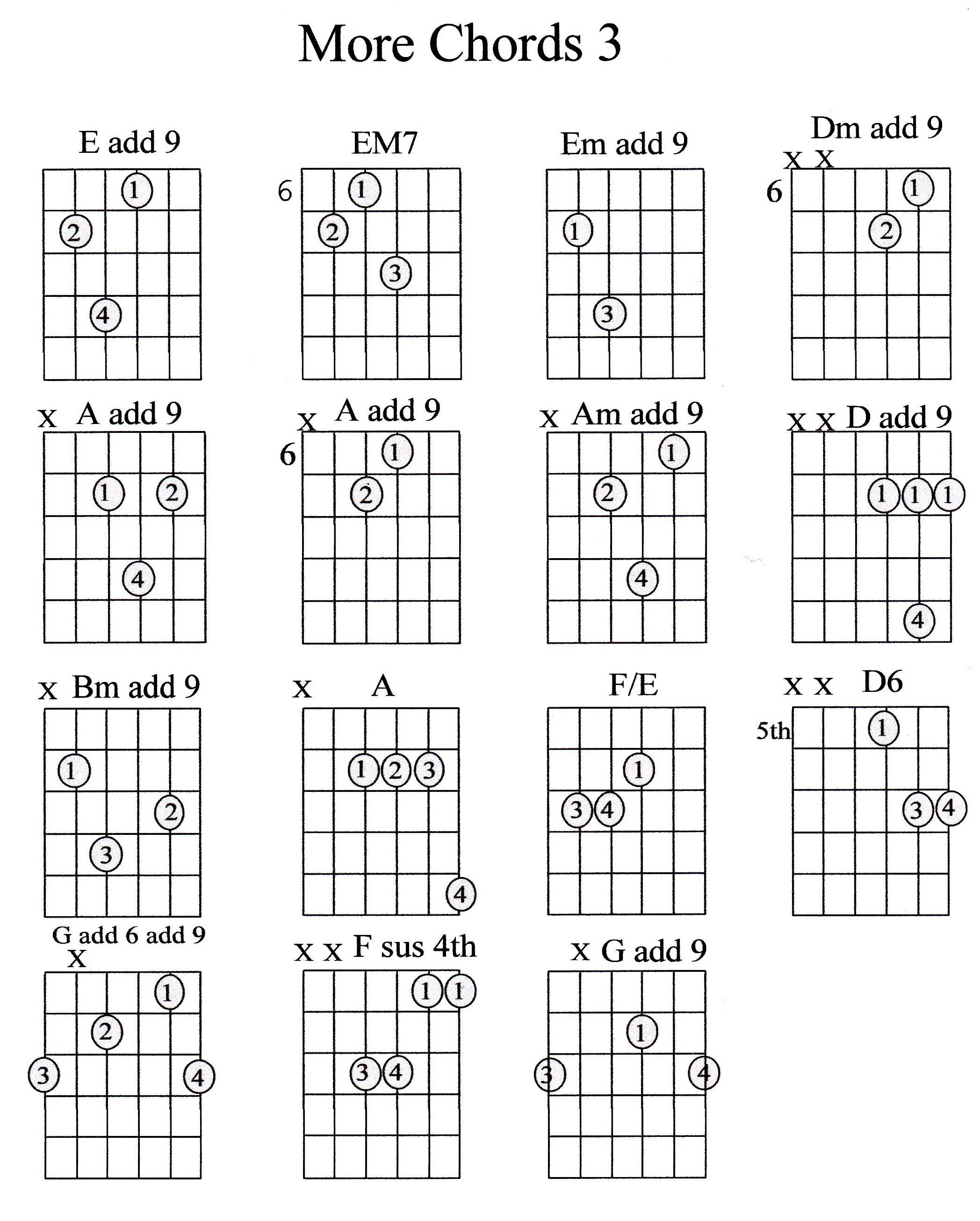 Em9 chord images example any chord ideas d add 9 guitar chord choice image guitar chords examples guitar chord guide advanced marcus curtis hexwebz Choice Image