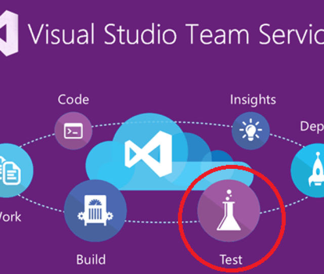 The New Tfs Azure Pipelines Build And Release Tasks To Run Functional Tests Make Setting Up A Ci Pipeline Pretty Dang Easy The Vstest Task Can Now Run Unit