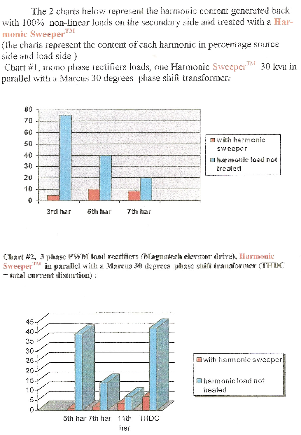 marcus 3 phase transformer wiring diagram old testament temple 75 kva get free image about