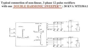 MTD  Double Harmonic Mitigating Distribution | Marcus