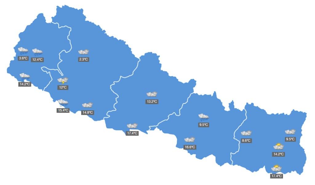 Nepal - Mardi News