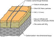 مادة الكربون-كربون používaný na raketoplánech