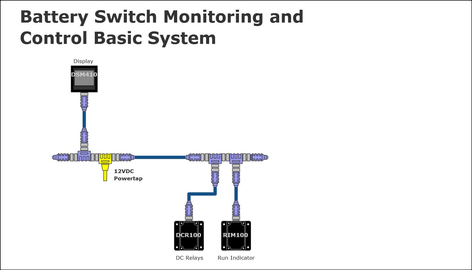 Network Wiring Diagram Tool Maretron Basic Battery Switch Monitoring