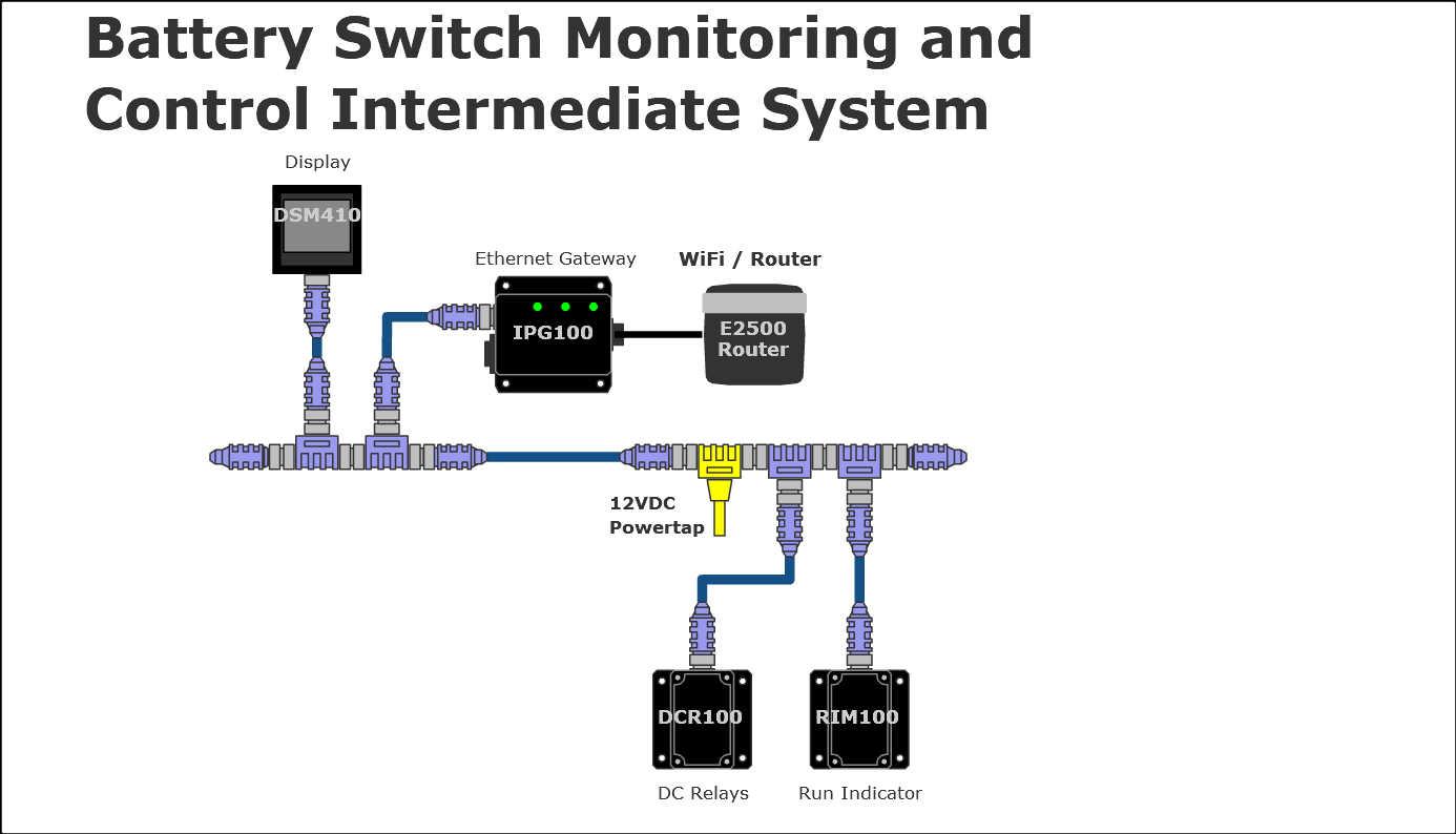 intermediate switch wiring diagram nz water pump maretron battery monitoring