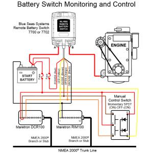 Maretron | Intermediate Battery Switch Monitoring