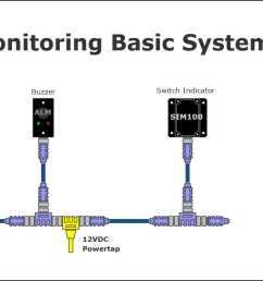 security monitoring basic system msrp 1 604 30 network diagram [ 1399 x 680 Pixel ]