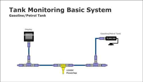 small resolution of basic system