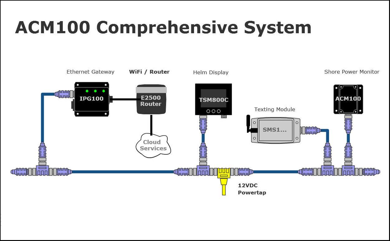 Pacific Intercom System Wiring Diagram Free Download Wiring Diagram