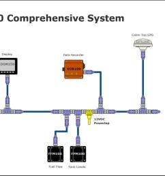comprehensive system one engine  [ 1510 x 1048 Pixel ]