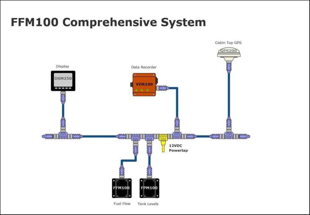 medium resolution of comprehensive system one engine