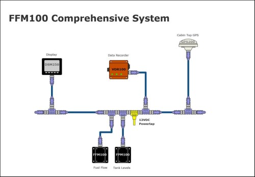 small resolution of comprehensive system one engine