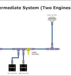 intermediate system two engines network diagram [ 1761 x 1011 Pixel ]