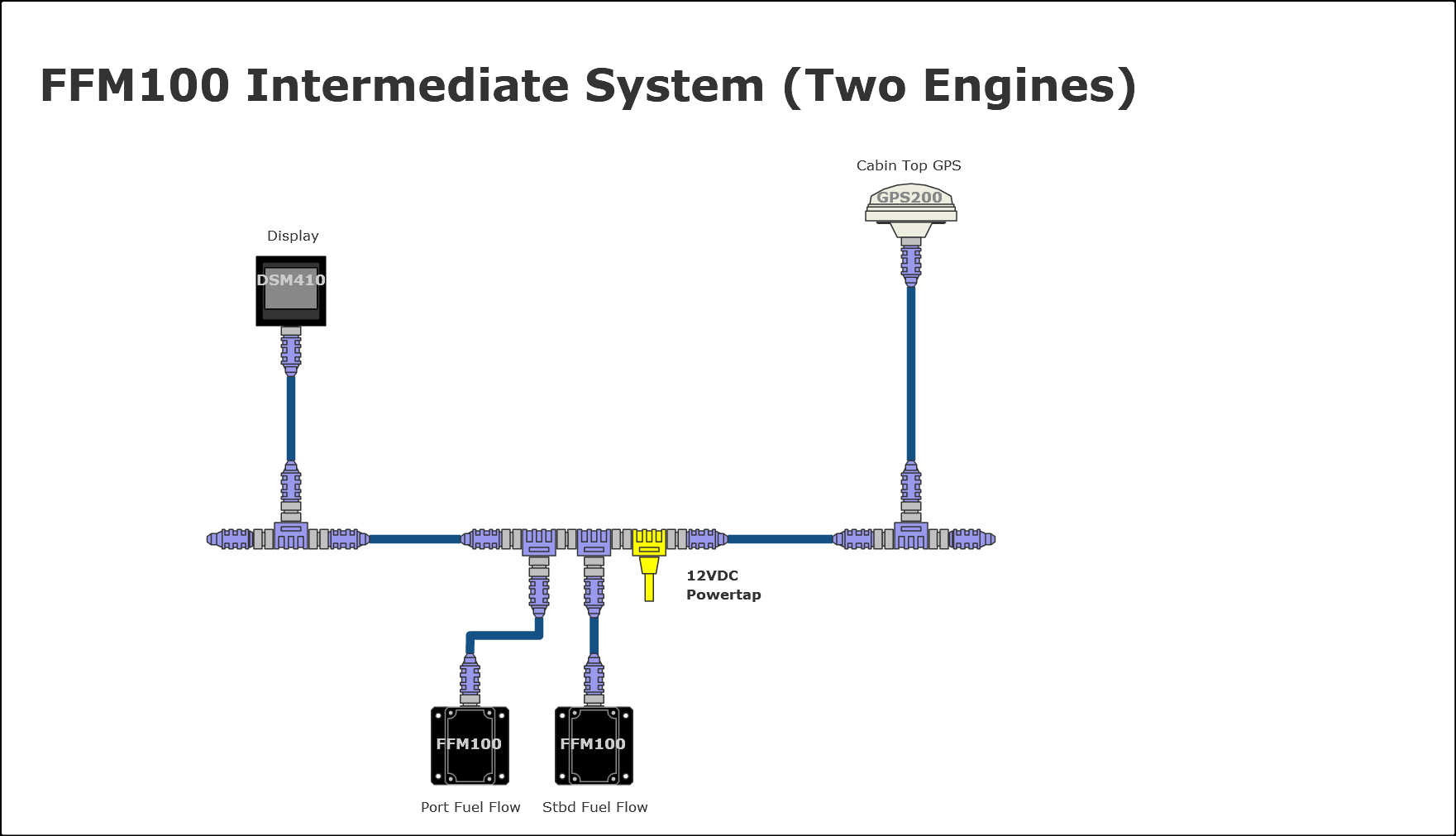 hight resolution of intermediate system two engines network diagram
