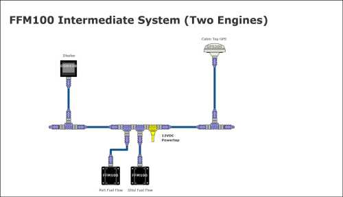 small resolution of intermediate system two engines network diagram
