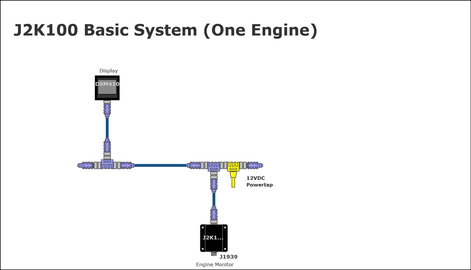 hight resolution of basic system one engine
