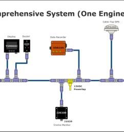 comprehensive system one engine  [ 1770 x 1016 Pixel ]
