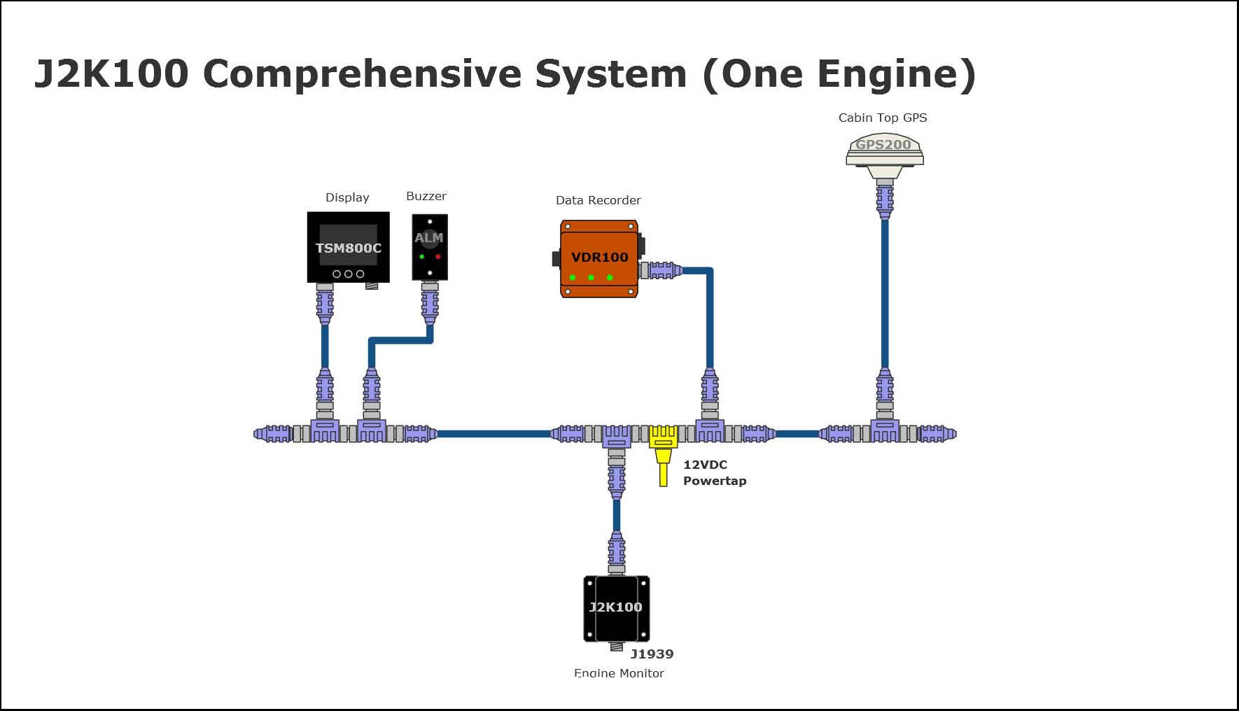 hight resolution of comprehensive system one engine