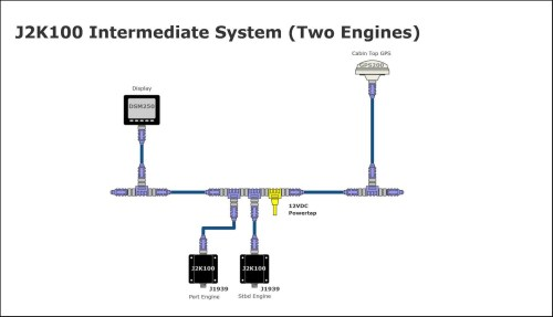 small resolution of intermediate system two engines