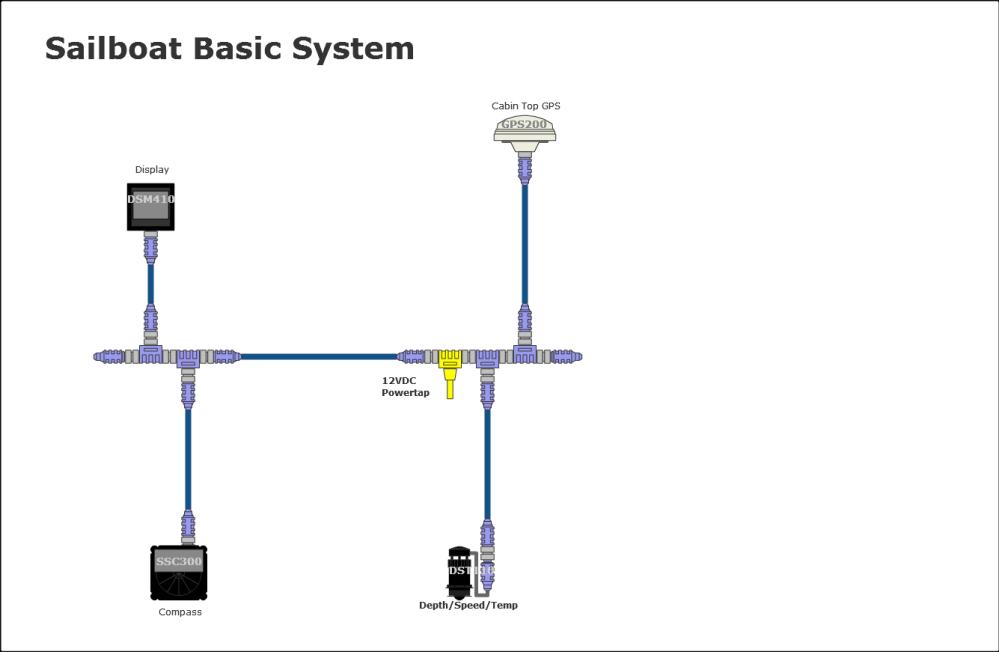medium resolution of basic system