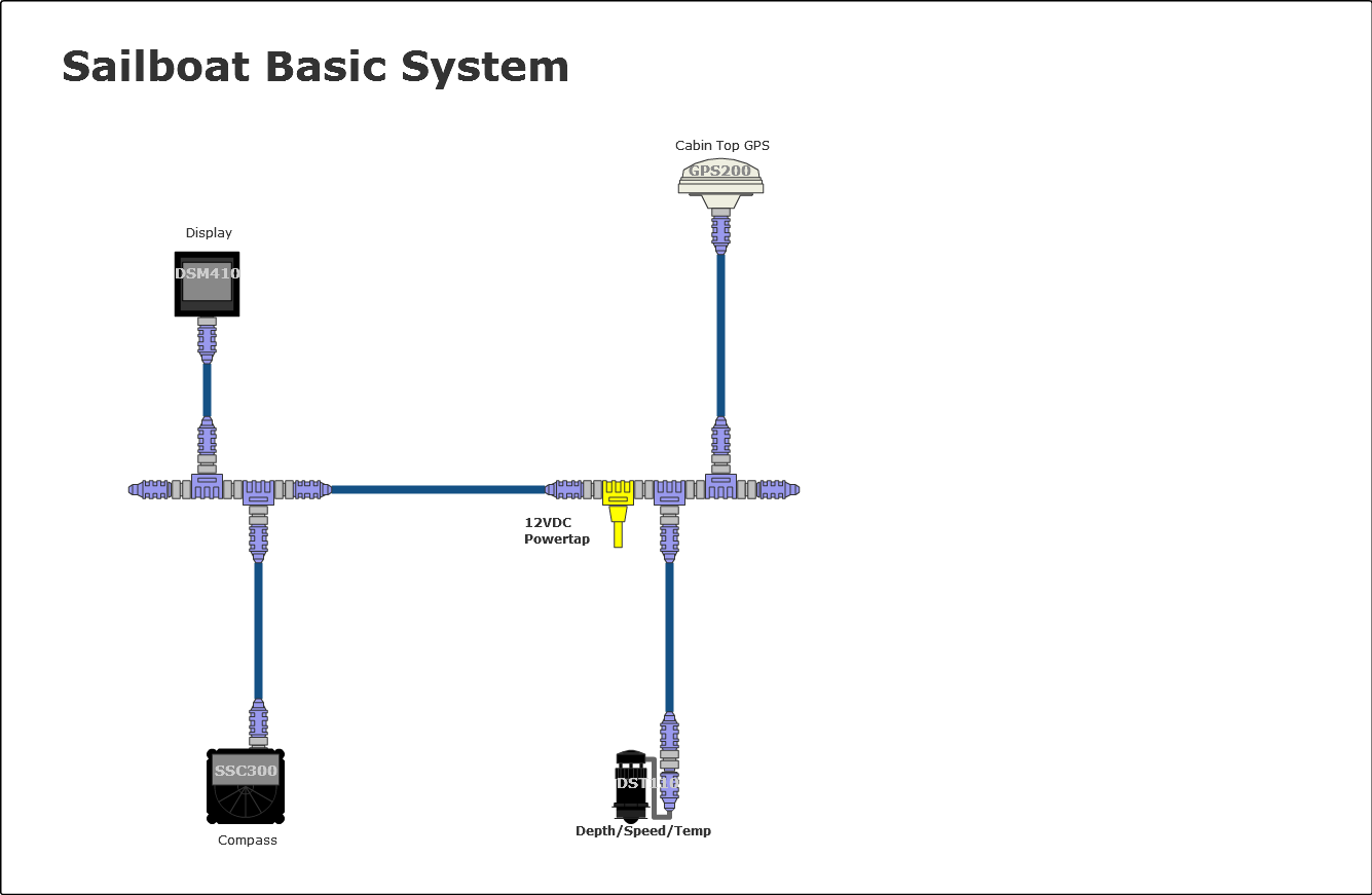 hight resolution of basic system