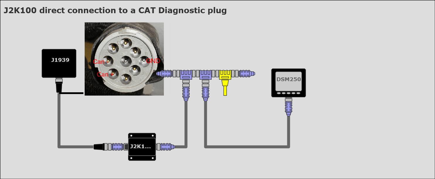 cat engine diagnostic