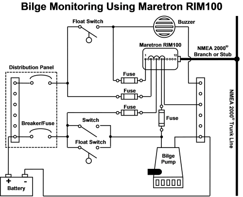 How do I monitor the bilge with Maretron equipment?