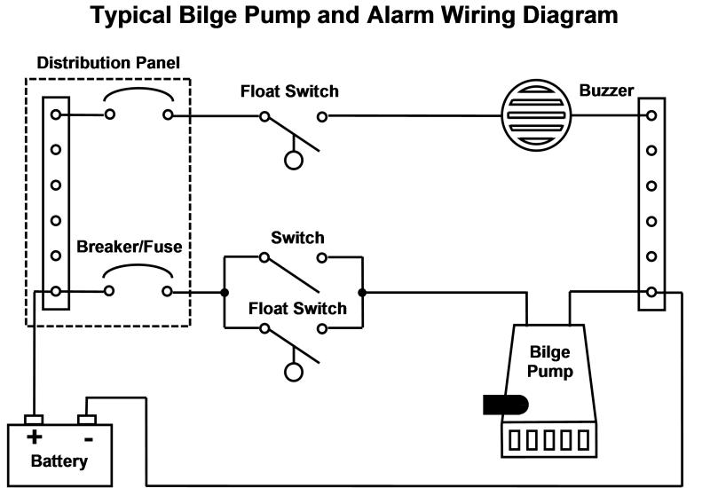 septic pump float switch wiring diagram autometer temperature gauge how do i monitor the bilge with maretron equipment?
