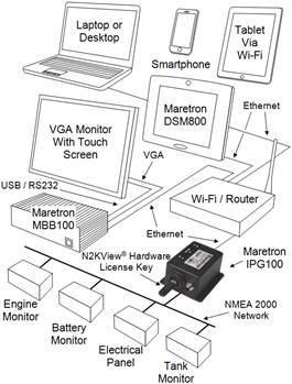 IPG100 User's Manual
