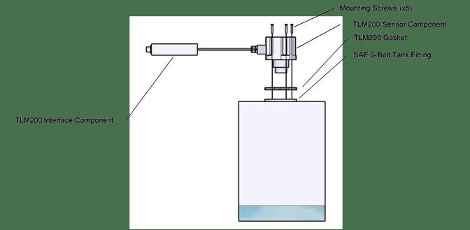 TLM200 Tank Level Monitor User's Manual