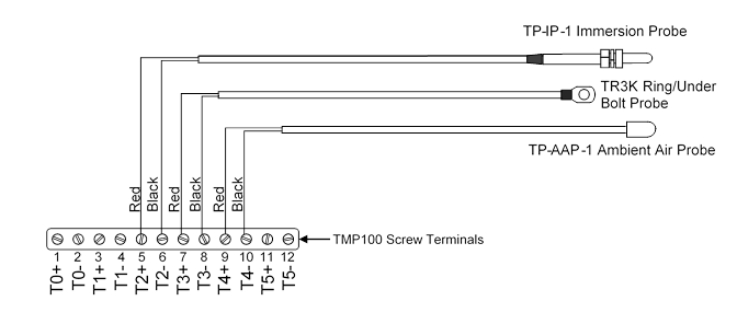 glowshift egt gauge wiring diagram 2 lights 1 switch probe free for you tmp100 user s manual rh maretron com sensor installing probes in a dragster headers