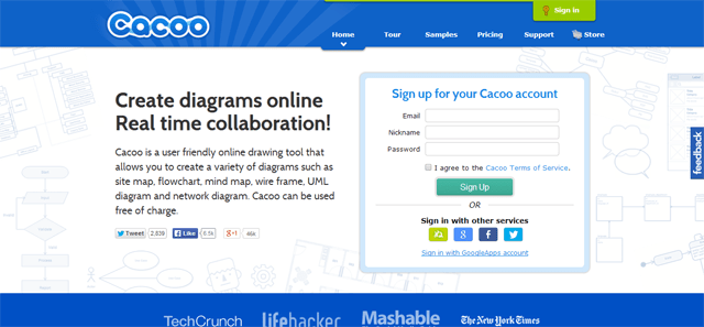 11 Outils Gratuits Wireframe Pour Designers